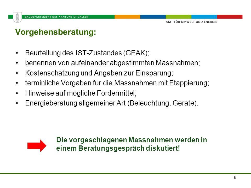 Amt für Umwelt und Energie Vorgehensberatung: Beurteilung des IST-Zustandes (GEAK); benennen von aufeinander abgestimmten Massnahmen; Kostenschätzung