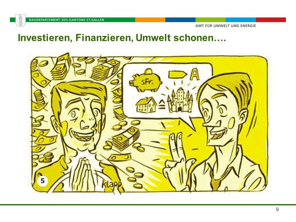 Amt für Umwelt und Energie Investieren, Finanzieren, Umwelt schonen…. 9