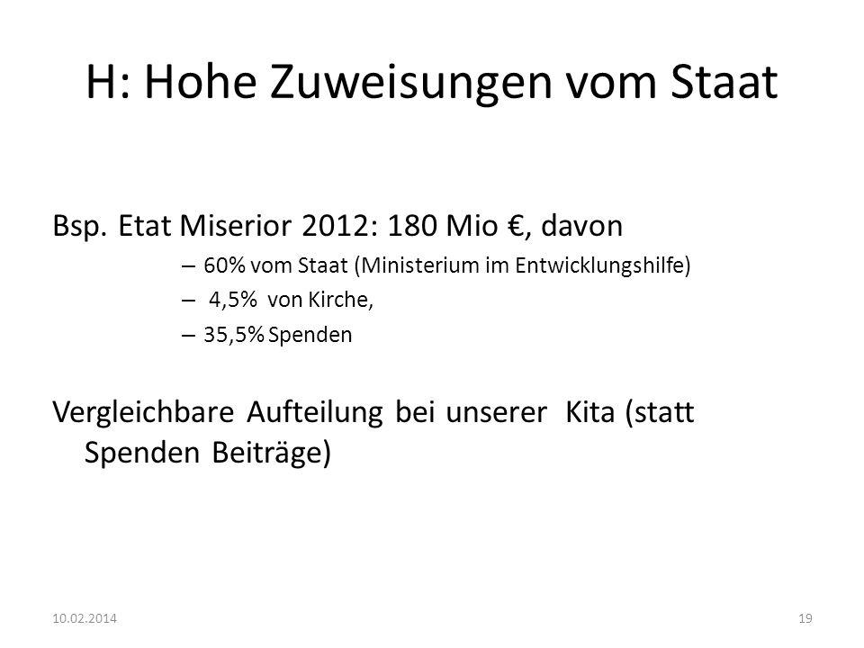 H: Hohe Zuweisungen vom Staat Bsp. Etat Miserior 2012: 180 Mio, davon – 60% vom Staat (Ministerium im Entwicklungshilfe) – 4,5% von Kirche, – 35,5% Sp