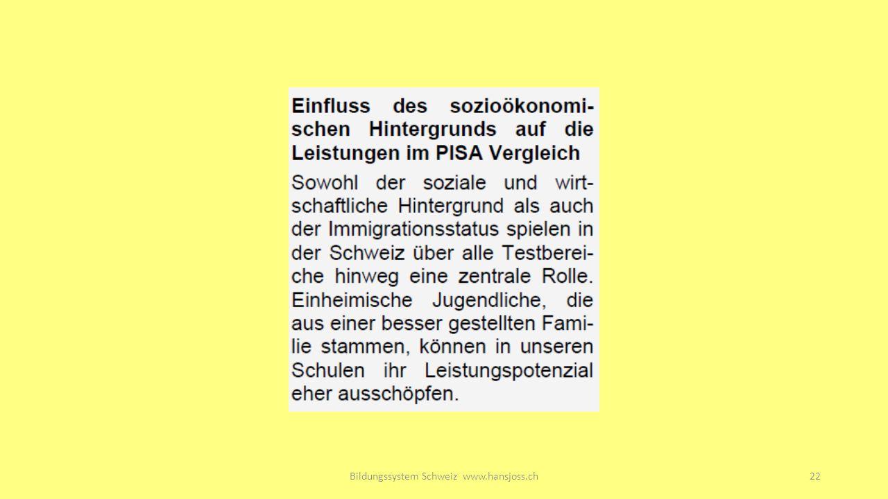 Bildungssystem Schweiz www.hansjoss.ch22