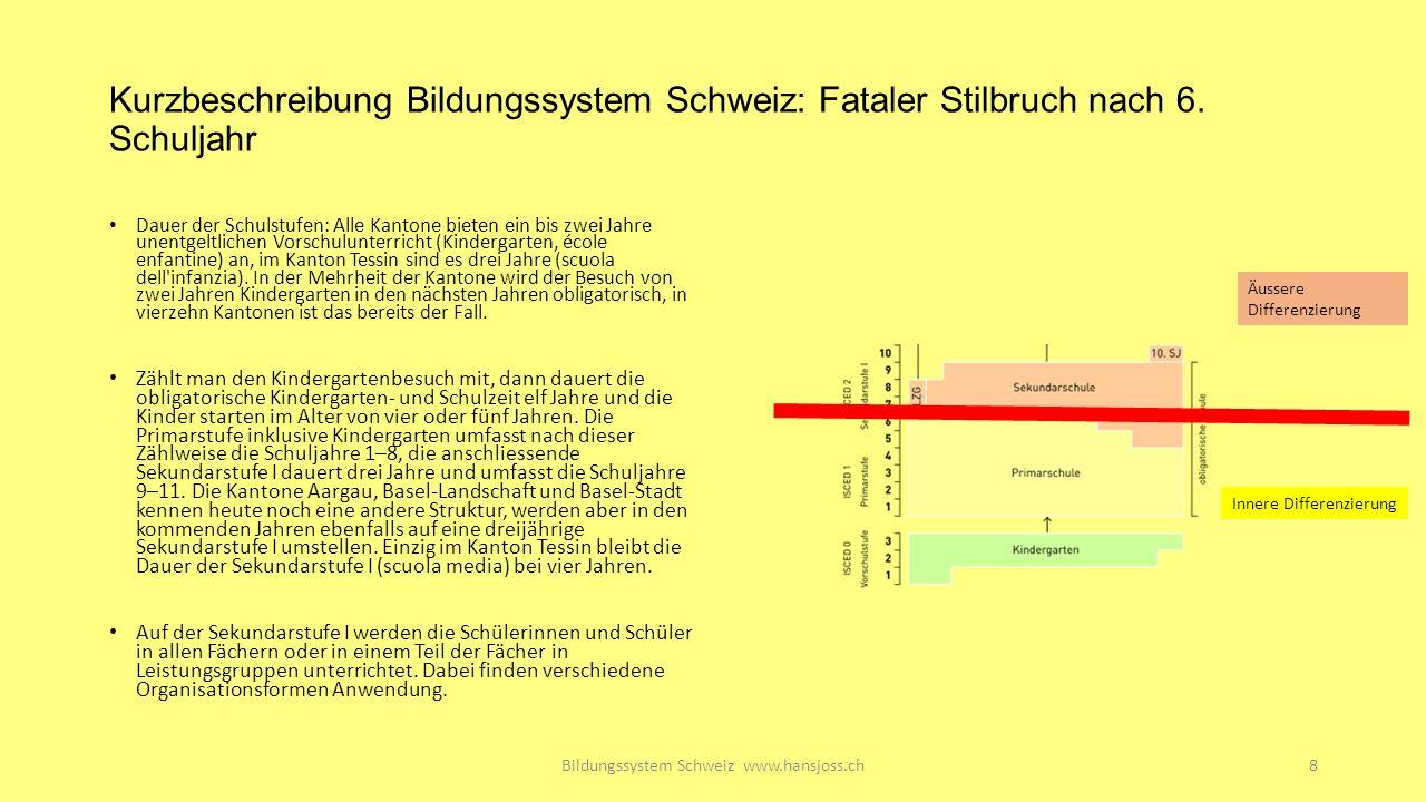 Kurzbeschreibung Bildungssystem Schweiz: Fataler Stilbruch nach 6. Schuljahr Dauer der Schulstufen: Alle Kantone bieten ein bis zwei Jahre unentgeltli