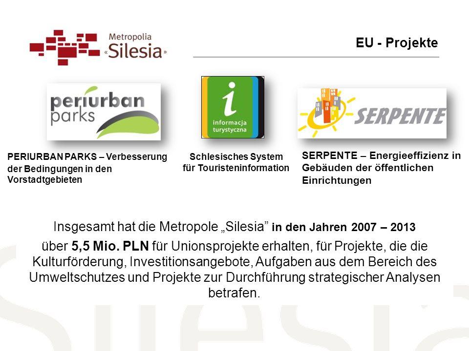 EU - Projekte PERIURBAN PARKS – Verbesserung der Bedingungen in den Vorstadtgebieten SERPENTE – Energieeffizienz in Gebäuden der öffentlichen Einrichtungen Schlesisches System für Touristeninformation Insgesamt hat die Metropole Silesia in den Jahren 2007 – 2013 über 5,5 Mio.