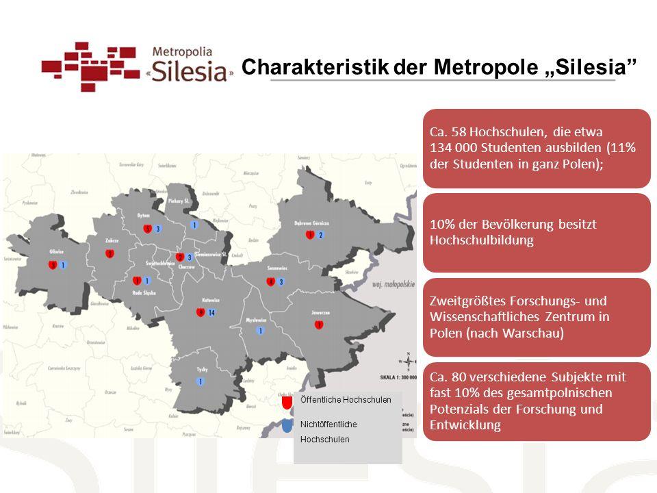Charakteristik der Metropole Silesia Ca. 58 Hochschulen, die etwa 134 000 Studenten ausbilden (11% der Studenten in ganz Polen); 10% der Bevölkerung b
