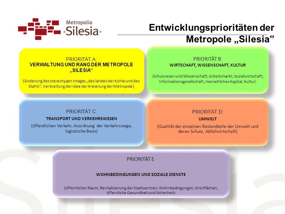 Entwicklungsprioritäten der Metropole Silesia