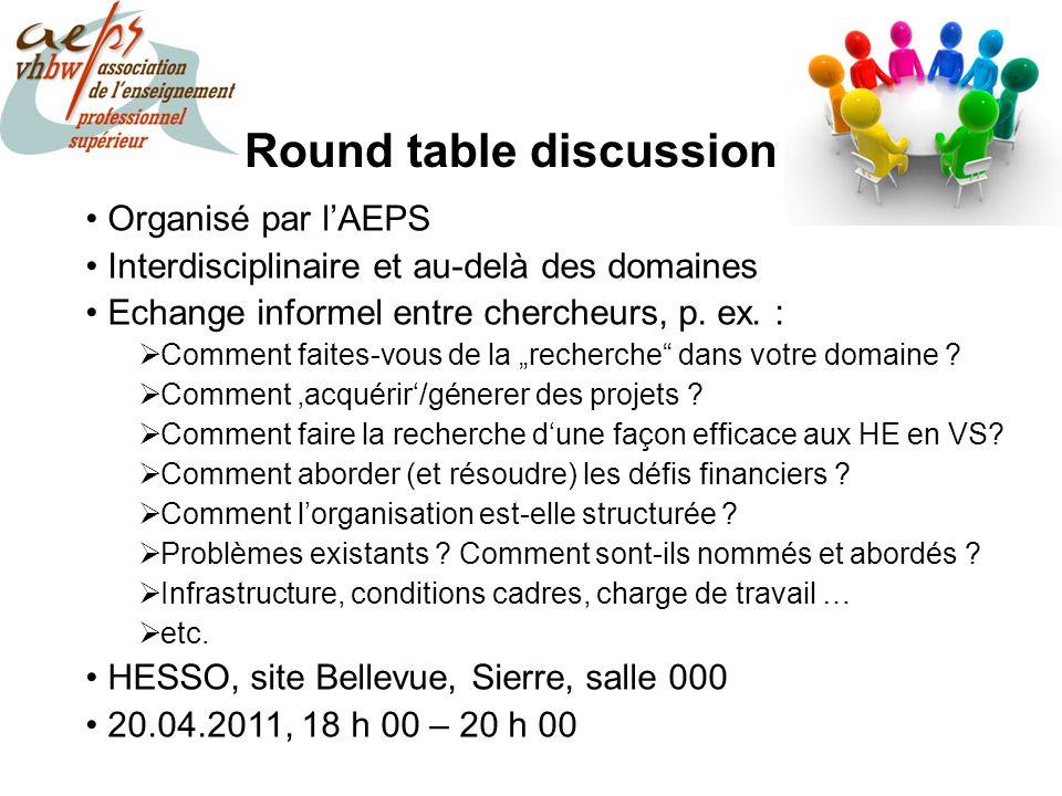 Round table discussion Organisé par lAEPS Interdisciplinaire et au-delà des domaines Echange informel entre chercheurs, p. ex. : Comment faites-vous d