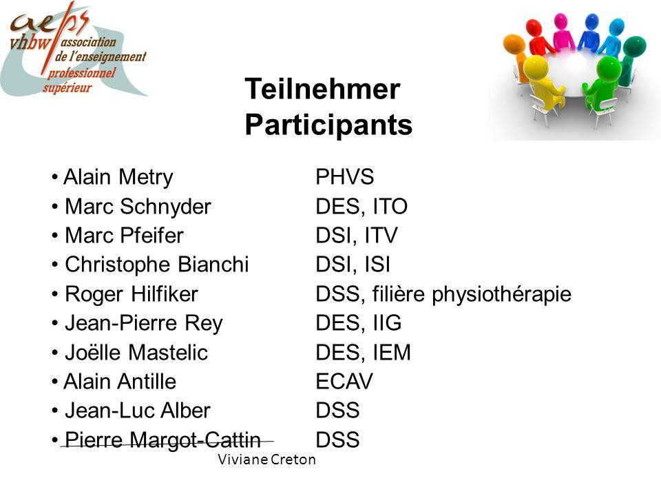 Teilnehmer Participants Alain MetryPHVS Marc SchnyderDES, ITO Marc PfeiferDSI, ITV Christophe BianchiDSI, ISI Roger HilfikerDSS, filière physiothérapi