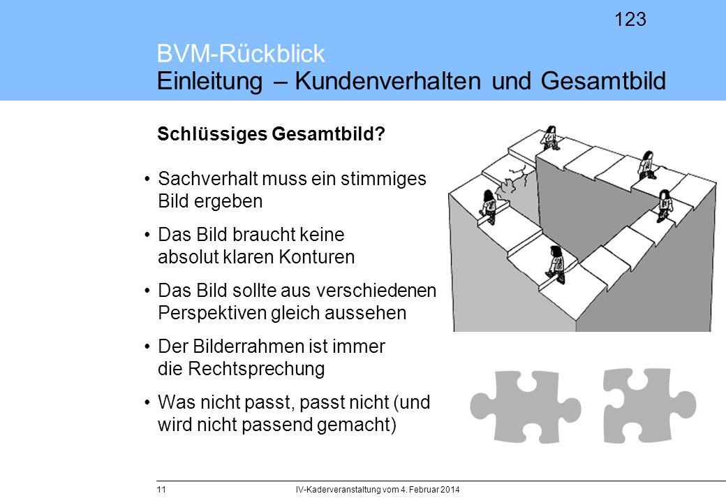 123 BVM-Rückblick Einleitung – Kundenverhalten und Gesamtbild IV-Kaderveranstaltung vom 4. Februar 201411 Schlüssiges Gesamtbild? Sachverhalt muss ein