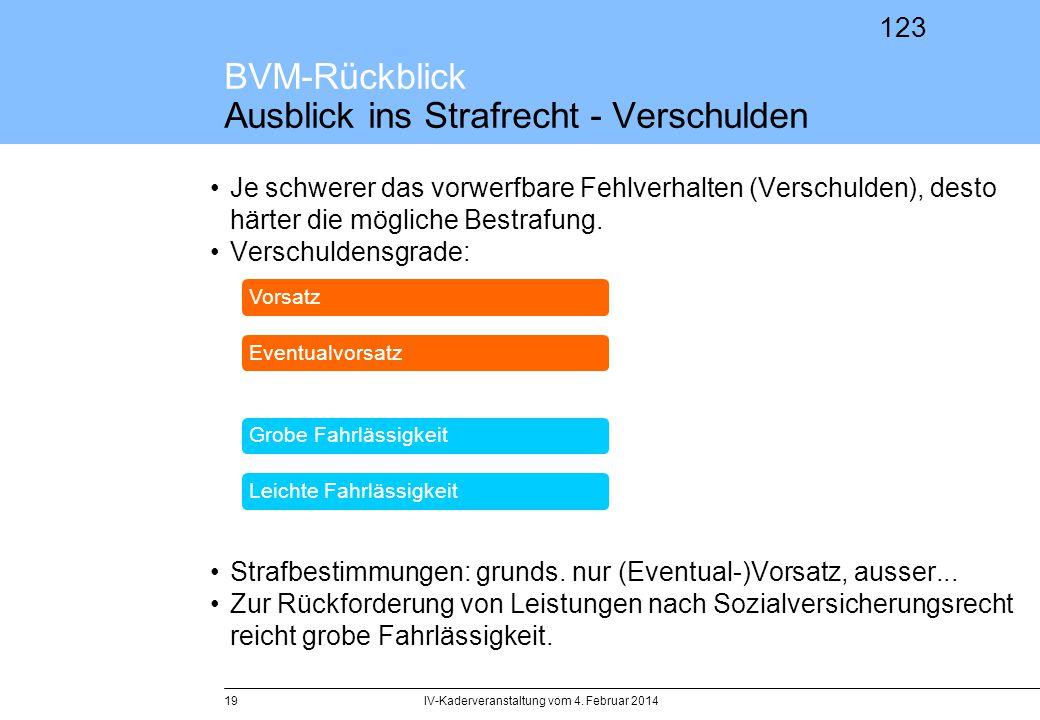 123 BVM-Rückblick Ausblick ins Strafrecht - Beispiel Ausgangslage: Herr X unterzeichnete am 11.