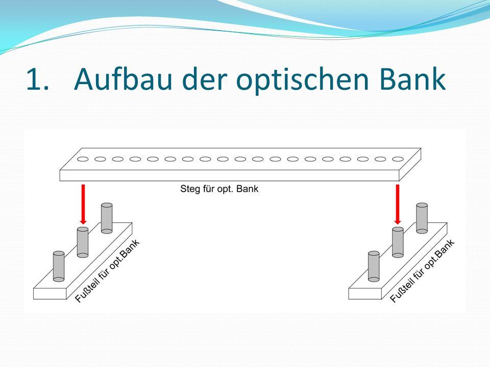3.Zeichnen der Kennlinien Bei der Kennlinien müssen die Werte einer Zeile der entsprechenden Spalten auf den entsprechenden Achsen wie folgt aufgetragen werden