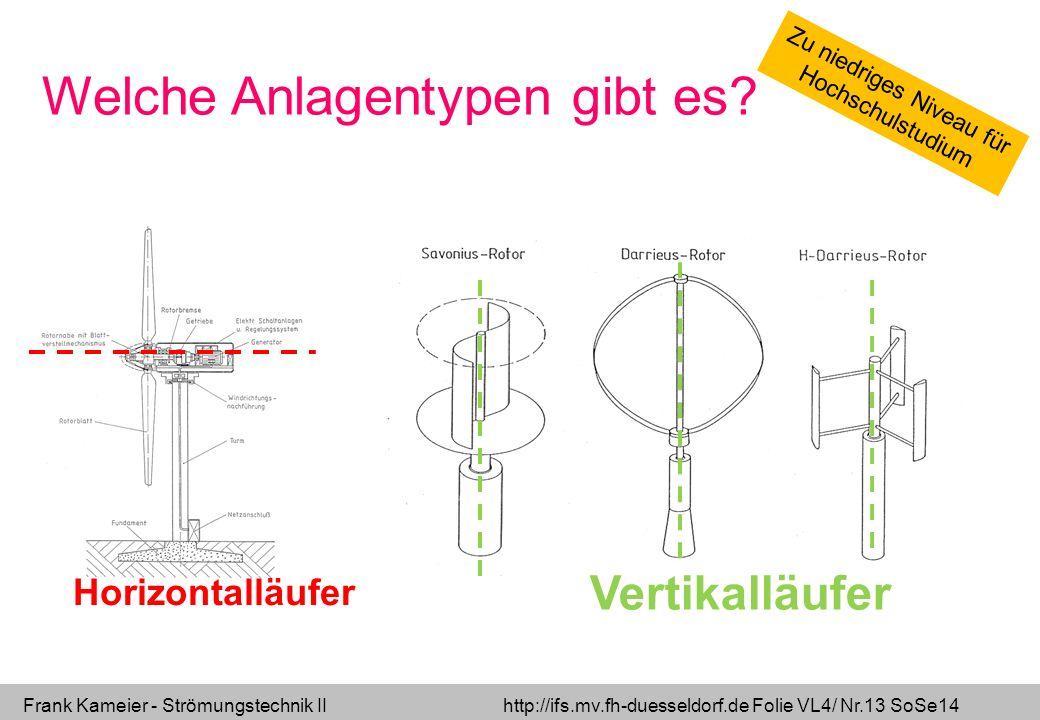Frank Kameier - Strömungstechnik II http://ifs.mv.fh-duesseldorf.de Folie VL4/ Nr.13 SoSe14 Welche Anlagentypen gibt es? Horizontalläufer Vertikalläuf