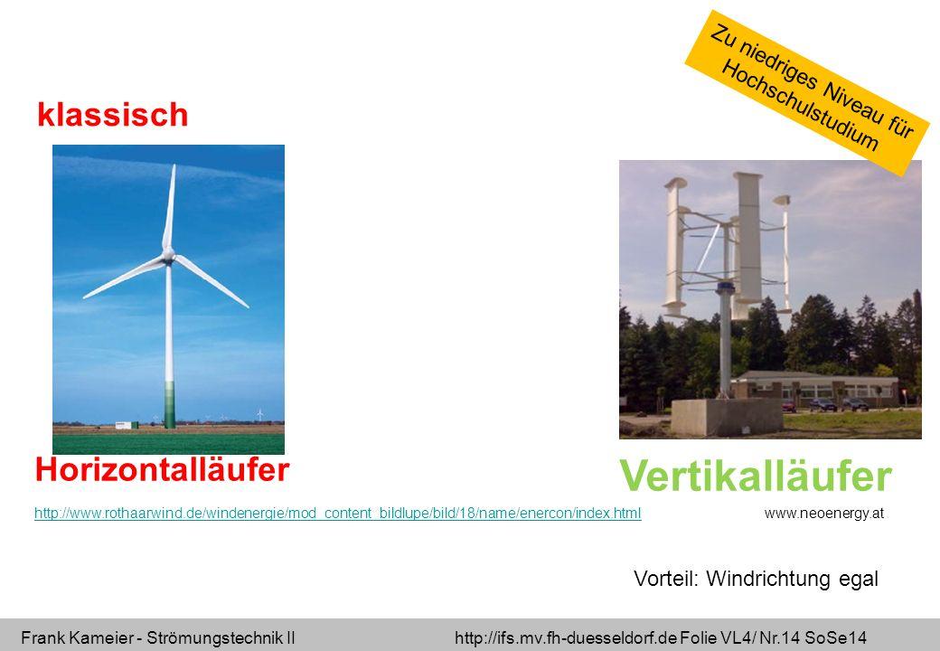 Frank Kameier - Strömungstechnik II http://ifs.mv.fh-duesseldorf.de Folie VL4/ Nr.14 SoSe14 Horizontalläufer Vertikalläufer klassisch http://www.rotha