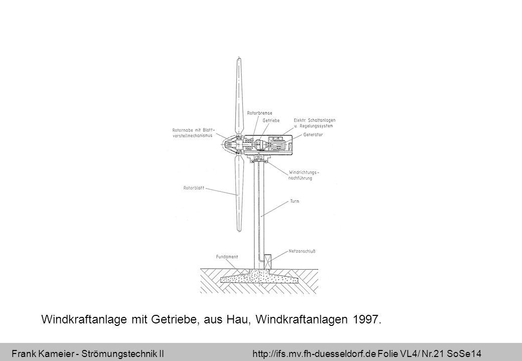 Frank Kameier - Strömungstechnik II http://ifs.mv.fh-duesseldorf.de Folie VL4/ Nr.21 SoSe14 Windkraftanlage mit Getriebe, aus Hau, Windkraftanlagen 19