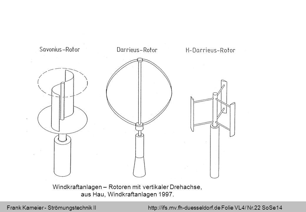 Frank Kameier - Strömungstechnik II http://ifs.mv.fh-duesseldorf.de Folie VL4/ Nr.22 SoSe14 Windkraftanlagen – Rotoren mit vertikaler Drehachse, aus H