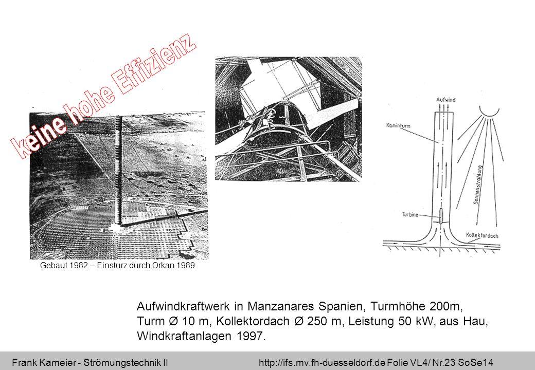 Frank Kameier - Strömungstechnik II http://ifs.mv.fh-duesseldorf.de Folie VL4/ Nr.23 SoSe14 Aufwindkraftwerk in Manzanares Spanien, Turmhöhe 200m, Tur
