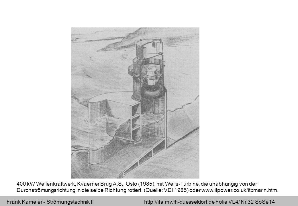 Frank Kameier - Strömungstechnik II http://ifs.mv.fh-duesseldorf.de Folie VL4/ Nr.32 SoSe14 400 kW Wellenkraftwerk, Kvaerner Brug A.S., Oslo (1985), m