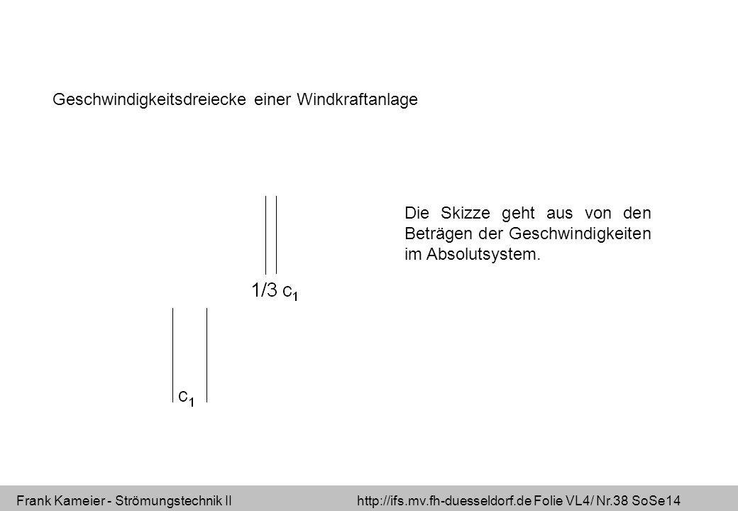 Frank Kameier - Strömungstechnik II http://ifs.mv.fh-duesseldorf.de Folie VL4/ Nr.38 SoSe14 Geschwindigkeitsdreiecke einer Windkraftanlage Die Skizze