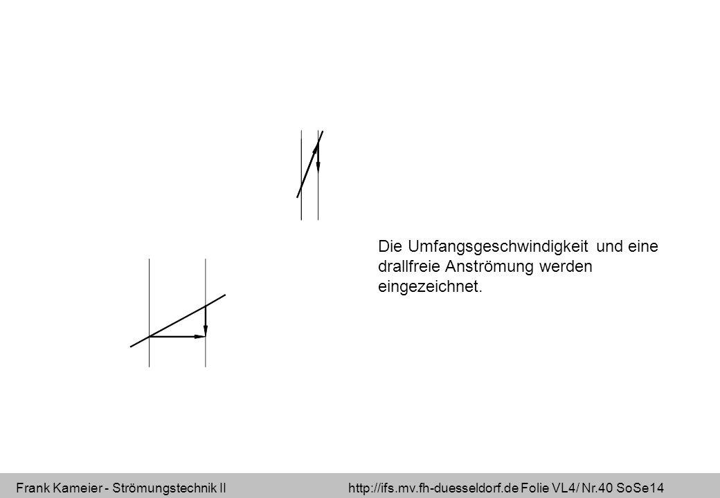 Frank Kameier - Strömungstechnik II http://ifs.mv.fh-duesseldorf.de Folie VL4/ Nr.40 SoSe14 Die Umfangsgeschwindigkeit und eine drallfreie Anströmung