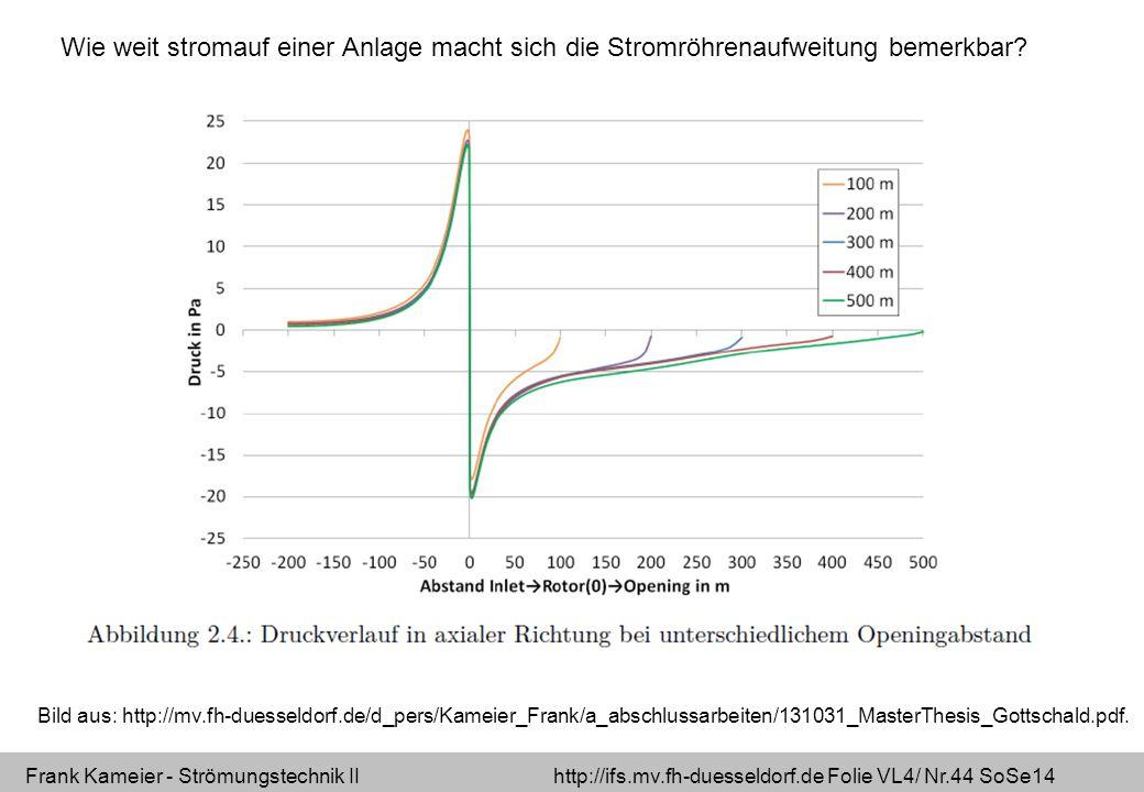 Frank Kameier - Strömungstechnik II http://ifs.mv.fh-duesseldorf.de Folie VL4/ Nr.44 SoSe14 Wie weit stromauf einer Anlage macht sich die Stromröhrena
