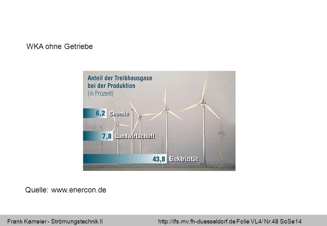 Frank Kameier - Strömungstechnik II http://ifs.mv.fh-duesseldorf.de Folie VL4/ Nr.48 SoSe14 WKA ohne Getriebe Quelle: www.enercon.de