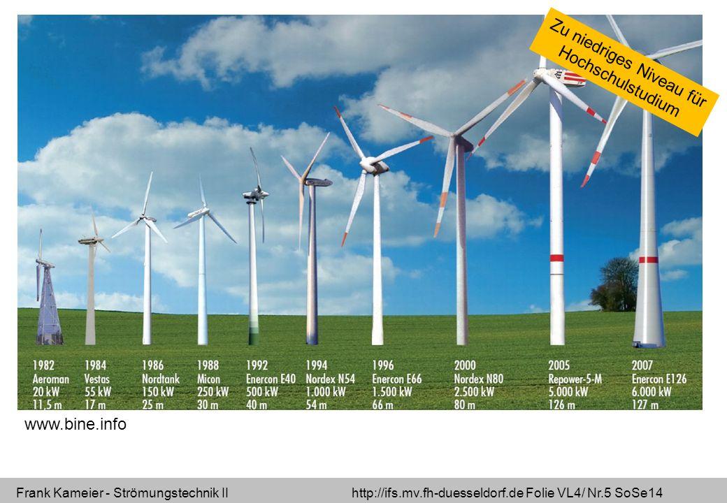 Frank Kameier - Strömungstechnik II http://ifs.mv.fh-duesseldorf.de Folie VL4/ Nr.36 SoSe14 Minimum für P gesuchtes Maximum Leistung der Windkraftanlage