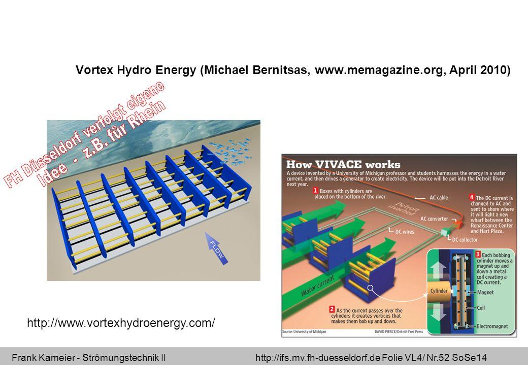 Frank Kameier - Strömungstechnik II http://ifs.mv.fh-duesseldorf.de Folie VL4/ Nr.52 SoSe14 Vortex Hydro Energy (Michael Bernitsas, www.memagazine.org