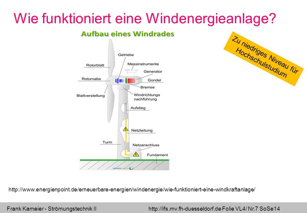 Frank Kameier - Strömungstechnik II http://ifs.mv.fh-duesseldorf.de Folie VL4/ Nr.18 SoSe14 Fliegendes Kleinwindenergiekraftwerk http://www.altaerosenergies.com/ Der elektrische Strom gelangt über die Halteleinen zum Boden!
