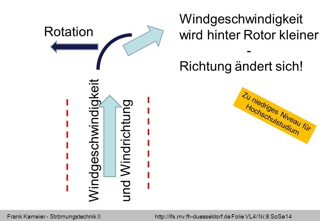 Frank Kameier - Strömungstechnik II http://ifs.mv.fh-duesseldorf.de Folie VL4/ Nr.8 SoSe14 Windgeschwindigkeit und Windrichtung Rotation Windgeschwind