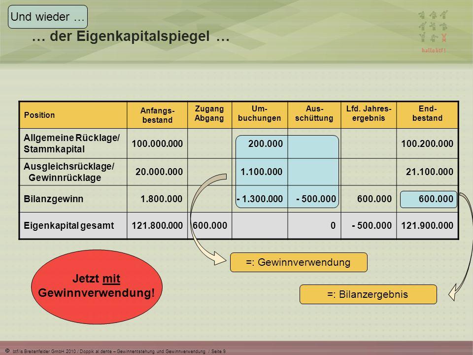 btf/is Breitenfelder GmbH 2010 / Doppik al dente – Gewinnentstehung und Gewinnverwendung / Seite 9 … der Eigenkapitalspiegel … Und wieder … Position A