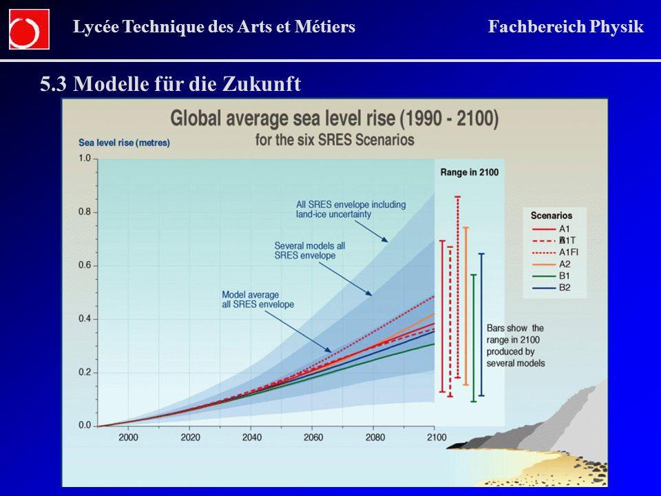 5.3 Modelle für die Zukunft Lycée Technique des Arts et Métiers Fachbereich Physik