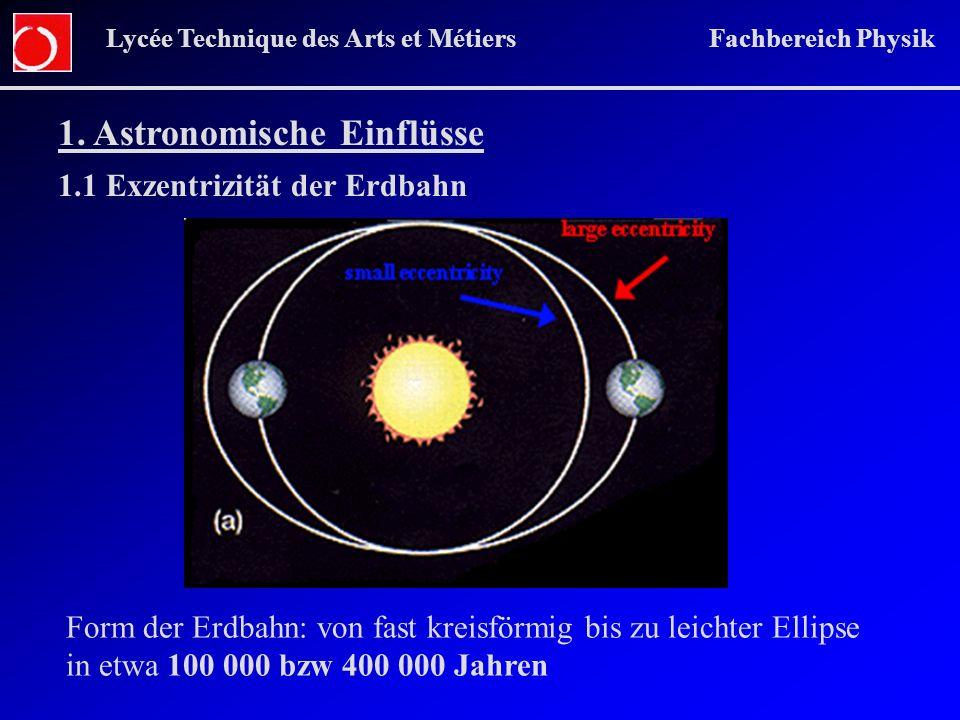 Lycée Technique des Arts et Métiers Fachbereich Physik 1.1 Exzentrizität der Erdbahn 1. Astronomische Einflüsse Form der Erdbahn: von fast kreisförmig