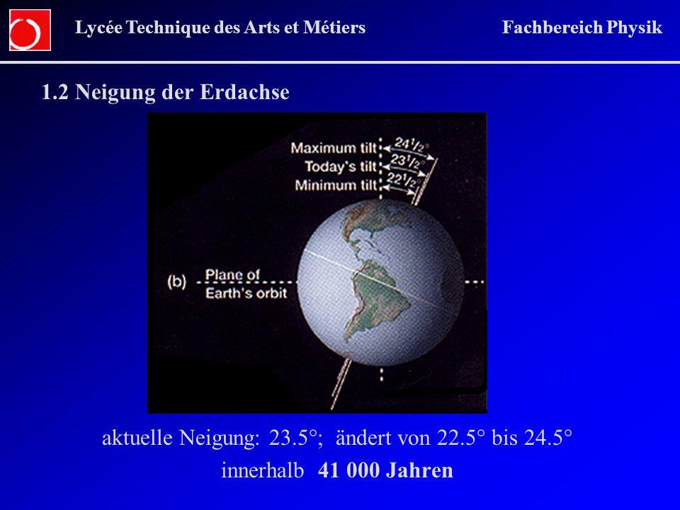 1.2 Neigung der Erdachse aktuelle Neigung: 23.5°; ändert von 22.5° bis 24.5° innerhalb 41 000 Jahren Lycée Technique des Arts et Métiers Fachbereich P