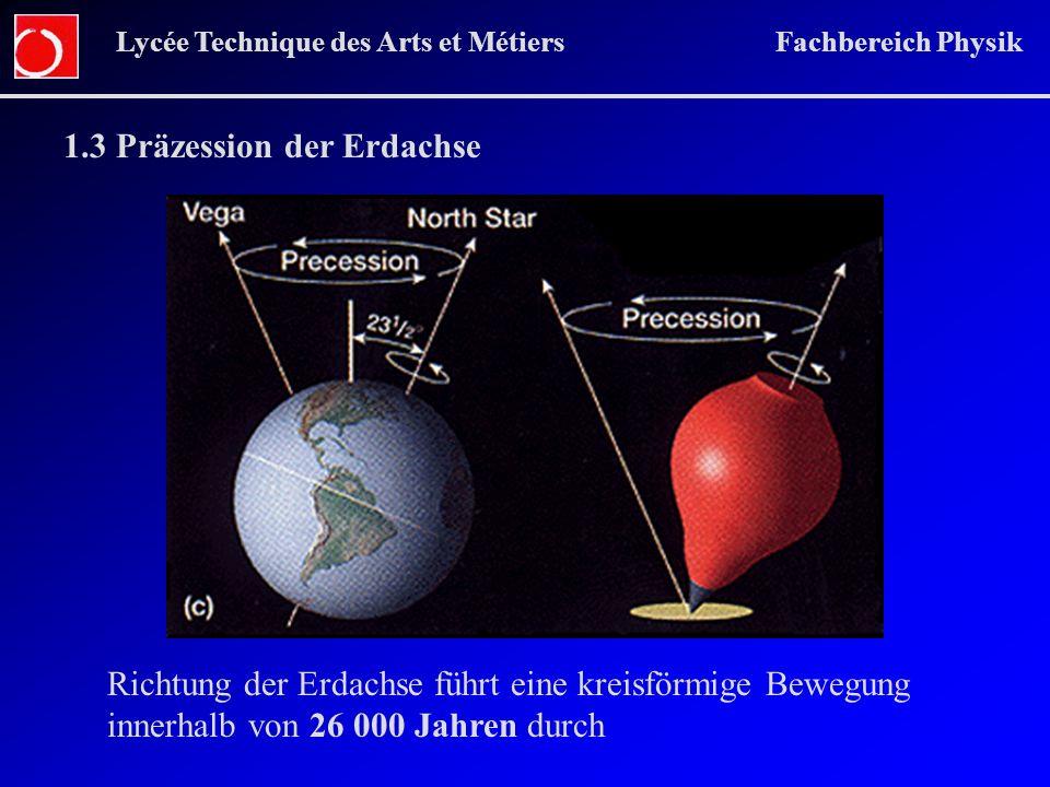 1.3 Präzession der Erdachse Lycée Technique des Arts et Métiers Fachbereich Physik Richtung der Erdachse führt eine kreisförmige Bewegung innerhalb vo