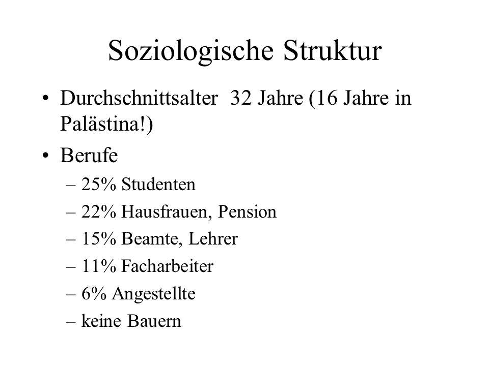 Soziologische Struktur Durchschnittsalter 32 Jahre (16 Jahre in Palästina!) Berufe –25% Studenten –22% Hausfrauen, Pension –15% Beamte, Lehrer –11% Fa