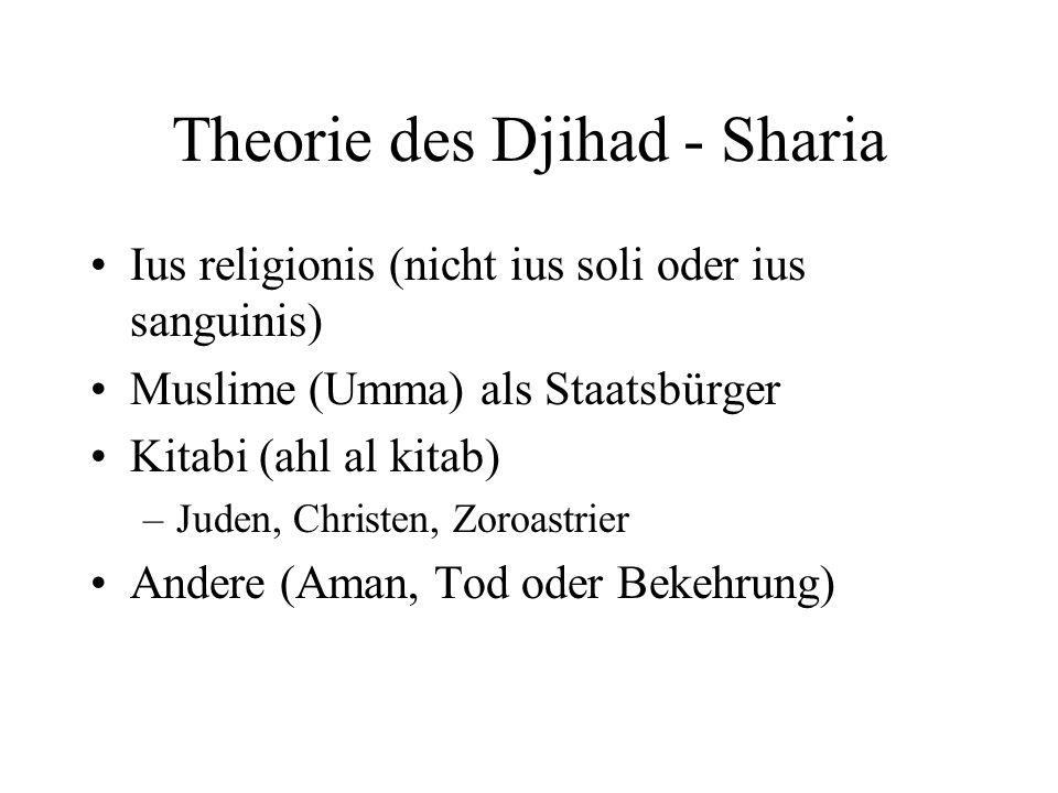 Theorie des Djihad - Sharia Ius religionis (nicht ius soli oder ius sanguinis) Muslime (Umma) als Staatsbürger Kitabi (ahl al kitab) –Juden, Christen,