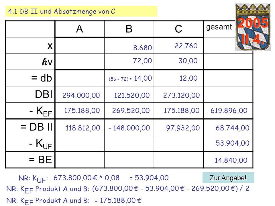 4.1 DB II und Absatzmenge von C Zur Angabe.Zur Angabe.