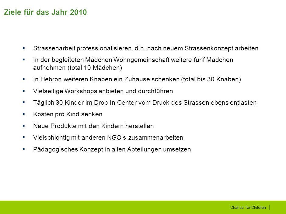 | Chance for Children Ziele für das Jahr 2010 Strassenarbeit professionalisieren, d.h.