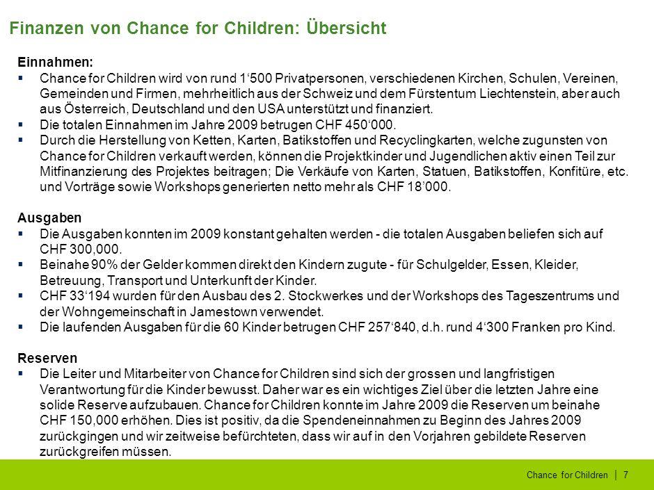   Chance for Children8 AUSGABEN CHANCE FOR CHILDREN KERNBEREICH 2009 Schweizer Franken, 1.