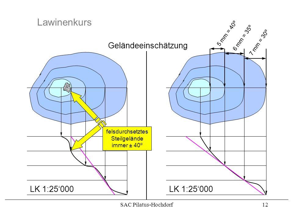 SAC Pilatus-Hochdorf11 Lawinenkurs Geländeeinschätzung Sowohl bei der Planung einer Tour, als auch im Gelände gilt es die Gefahrenzonen zu erkennen. G