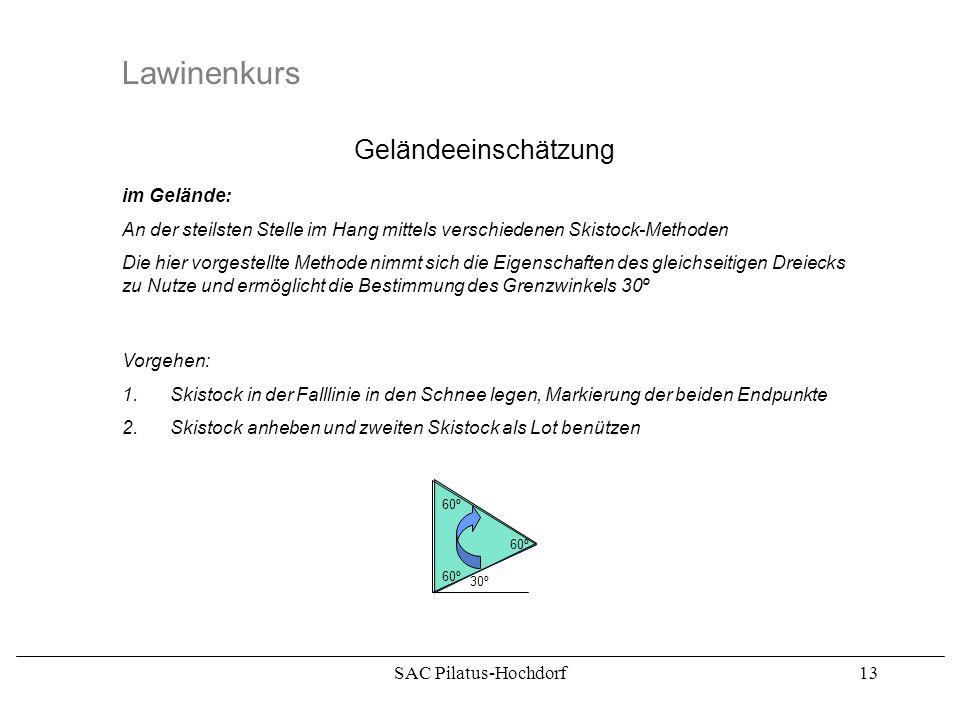 SAC Pilatus-Hochdorf12 Lawinenkurs LK 1:25000 Geländeeinschätzung felsdurchsetztes Steilgelände immer ± 40º 5 mm = 40º 6 mm = 35º 7 mm = 30º