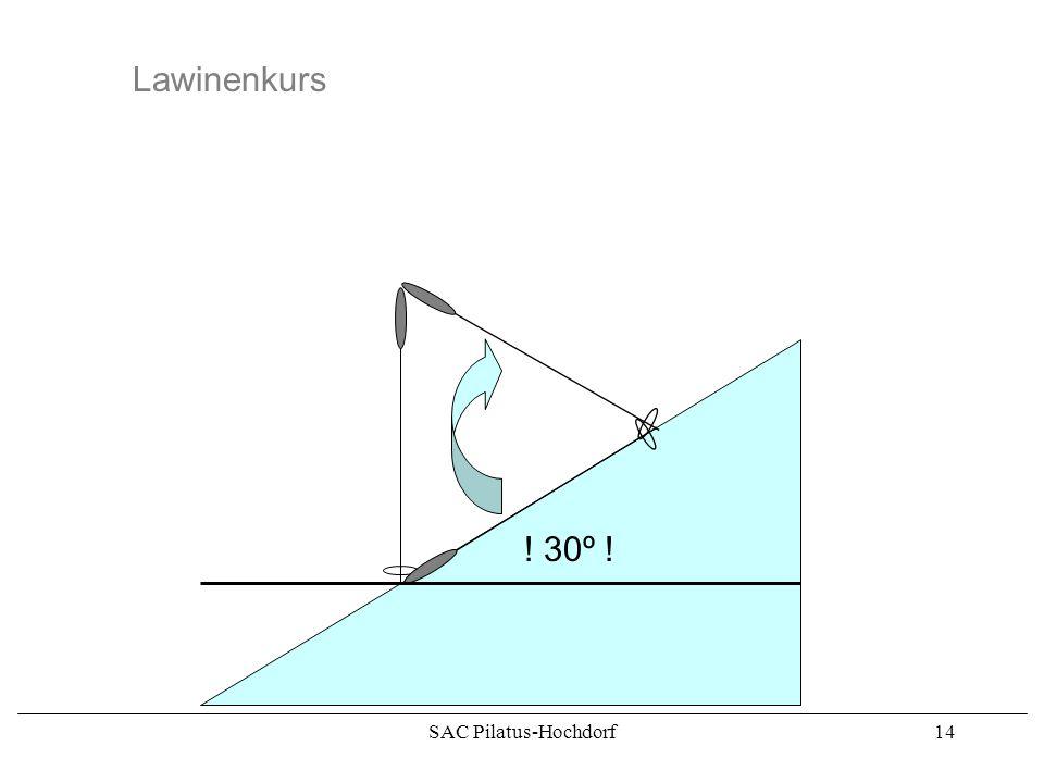 SAC Pilatus-Hochdorf13 Lawinenkurs Geländeeinschätzung im Gelände: An der steilsten Stelle im Hang mittels verschiedenen Skistock-Methoden Die hier vo