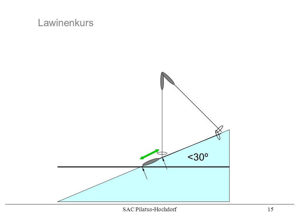 SAC Pilatus-Hochdorf14 Lawinenkurs ! 30º !