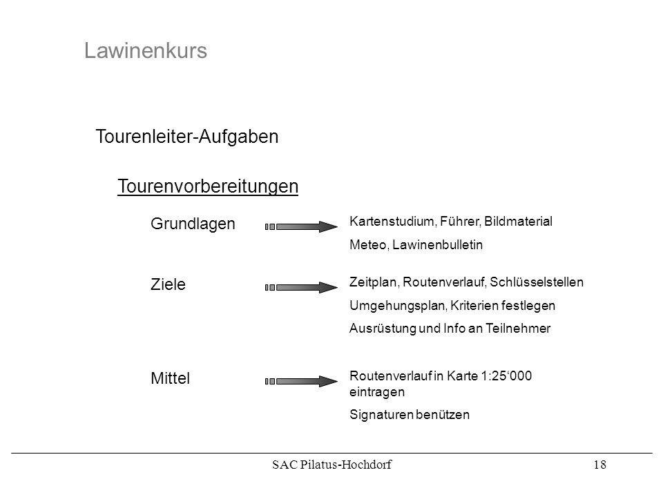 SAC Pilatus-Hochdorf17 Lawinenkurs 27º35º 1/2 1/3 2/3 Vorab bereits Markierungen mit Klebeband anbringen