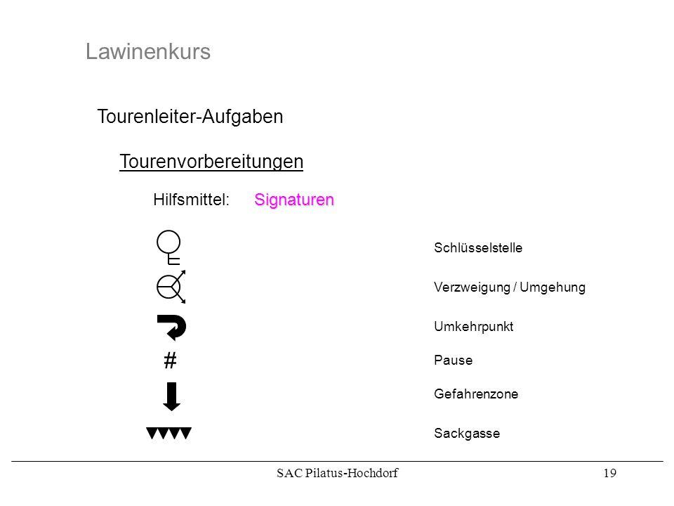 SAC Pilatus-Hochdorf18 Lawinenkurs Tourenvorbereitungen Tourenleiter-Aufgaben Grundlagen Ziele Mittel Kartenstudium, Führer, Bildmaterial Meteo, Lawin