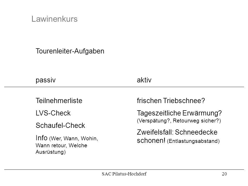 SAC Pilatus-Hochdorf19 Lawinenkurs Tourenvorbereitungen Tourenleiter-Aufgaben Hilfsmittel:Signaturen # Schlüsselstelle Verzweigung / Umgehung Umkehrpu