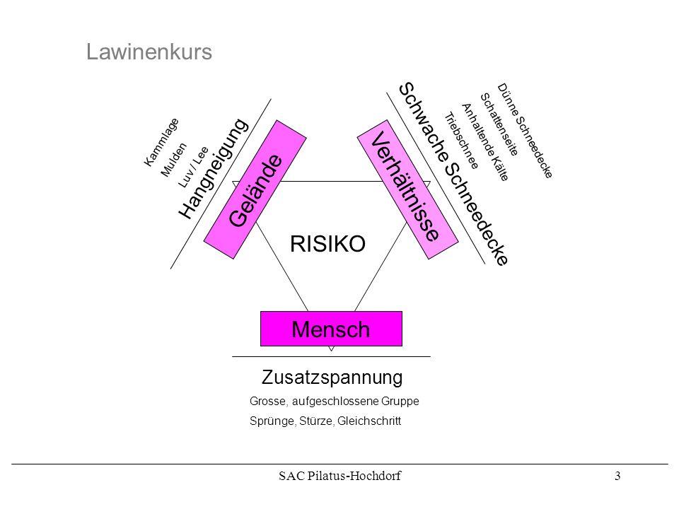 SAC Pilatus-Hochdorf2 Lawinenkurs Wie in allen Bereichen des Bergsportes gibt es auch bei den Lawinen keine absolute Sicherheit. Im Vordergrund steht