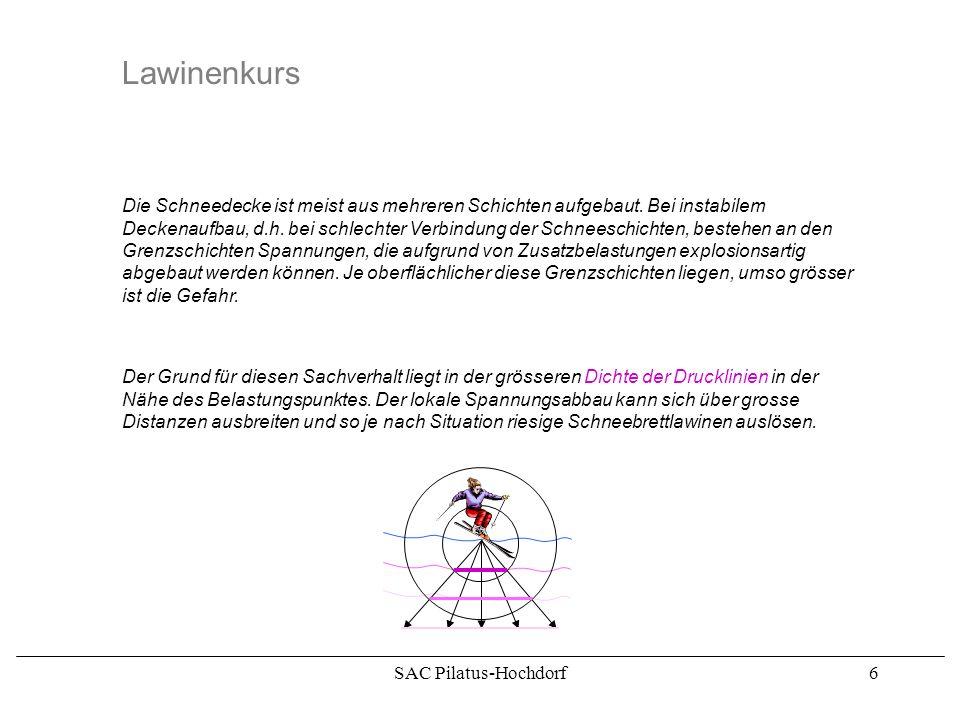 SAC Pilatus-Hochdorf5 Lawinenkurs Hangneigung45 o 40 o 35 o 30 o Sicht schlecht gut mässig 1 2 3 4 gering mässig erheblich gross Neuschneemenge ~10 cm