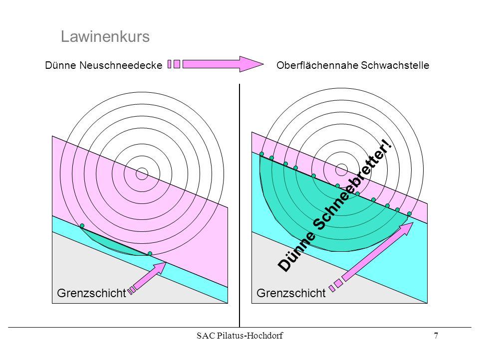 SAC Pilatus-Hochdorf6 Lawinenkurs Die Schneedecke ist meist aus mehreren Schichten aufgebaut. Bei instabilem Deckenaufbau, d.h. bei schlechter Verbind