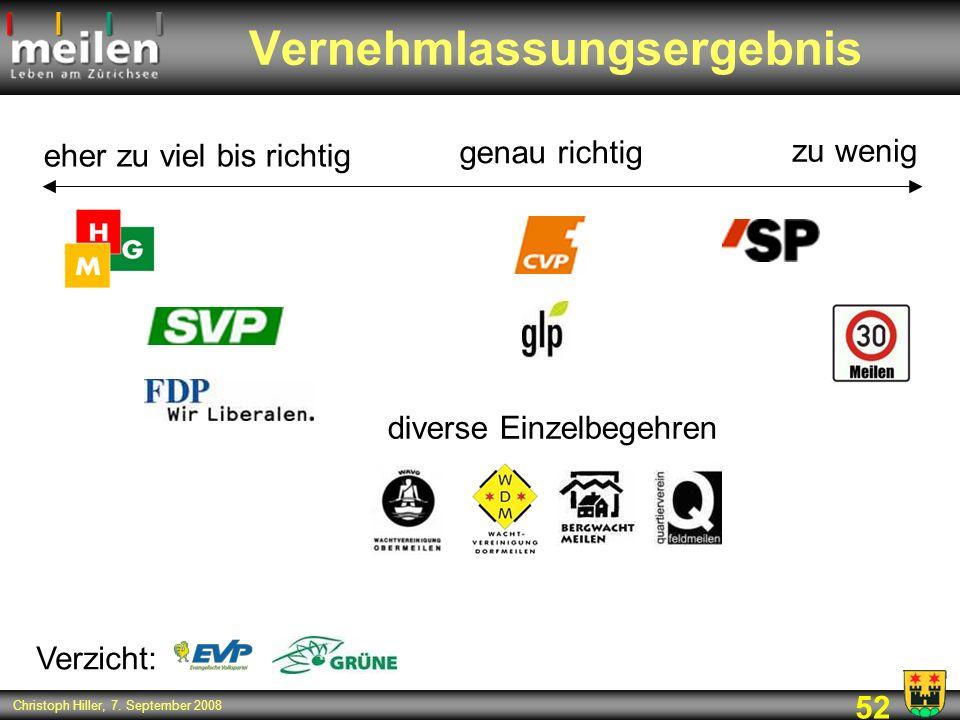 52 Christoph Hiller, 7. September 2008 Vernehmlassungsergebnis genau richtig diverse Einzelbegehren Verzicht: eher zu viel bis richtig zu wenig