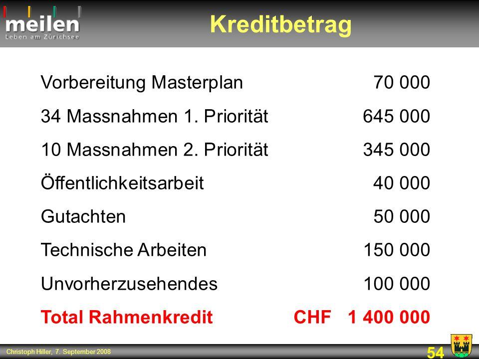 54 Christoph Hiller, 7. September 2008 Kreditbetrag Vorbereitung Masterplan70 000 34 Massnahmen 1. Priorität645 000 10 Massnahmen 2. Priorität345 000