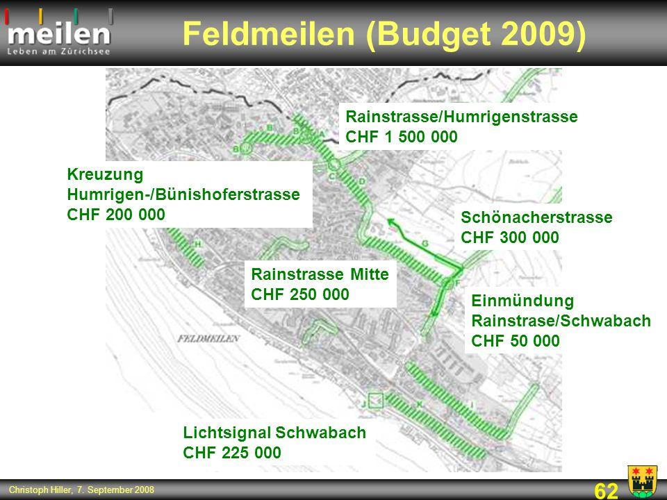 62 Christoph Hiller, 7. September 2008 Feldmeilen (Budget 2009) Lichtsignal Schwabach CHF 225 000 Einmündung Rainstrase/Schwabach CHF 50 000 Schönache